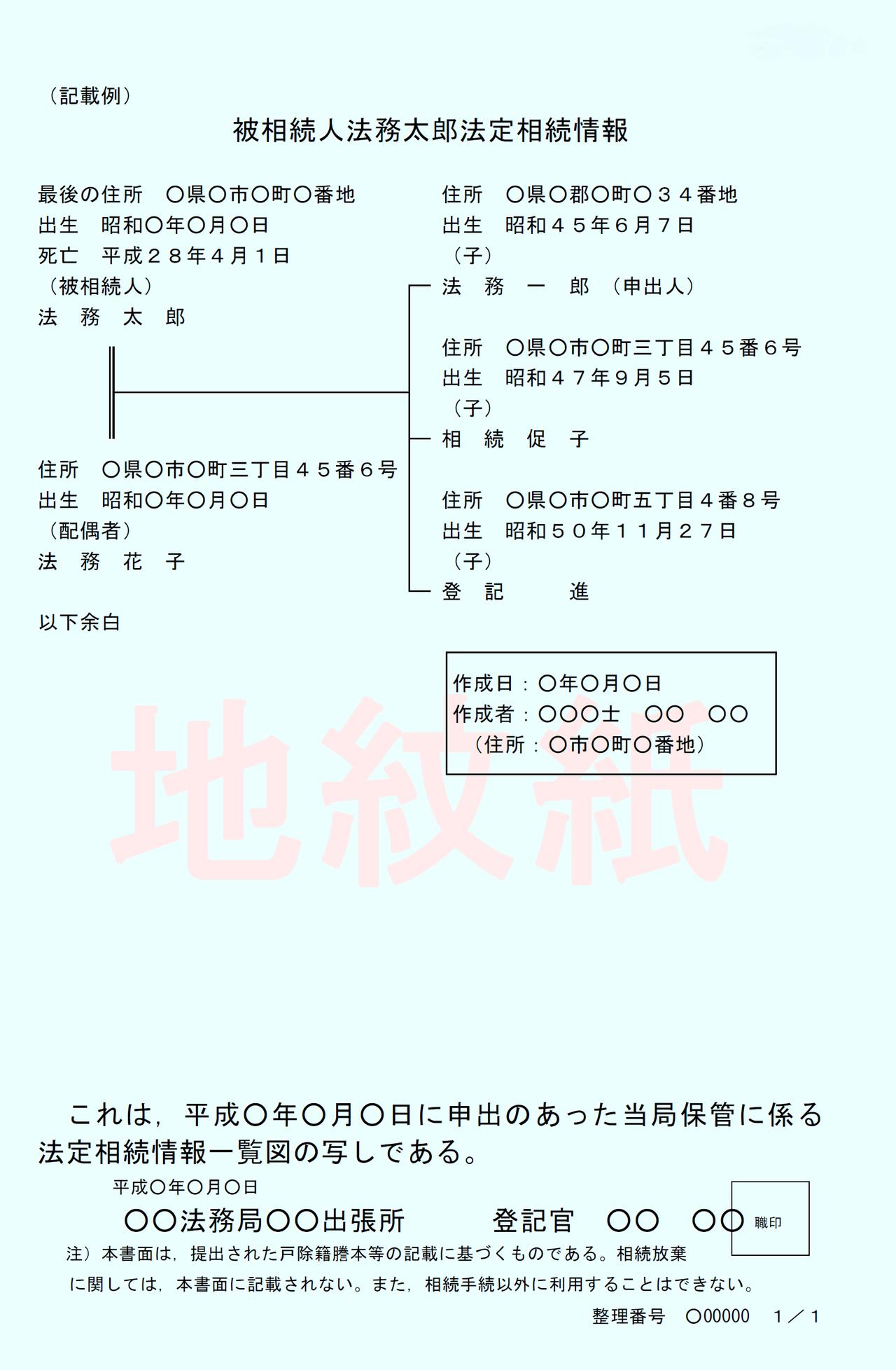 認証⽂付き法定相続情報⼀覧図の写しの見本