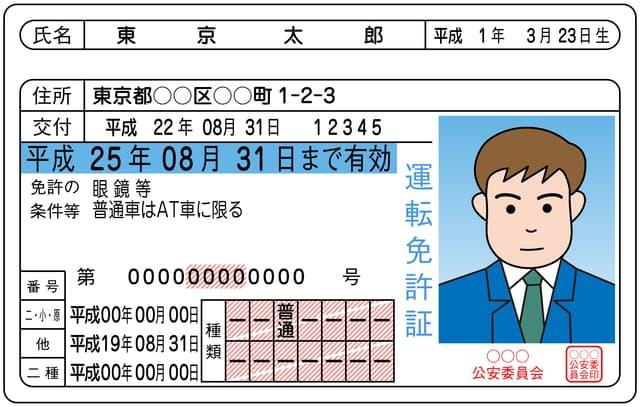 免許証更新